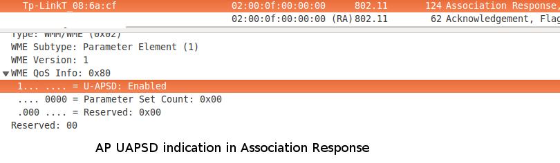 U-APSD association response